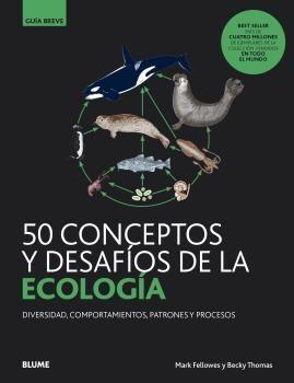 GB.50 CONCEPTOS Y DESAFIOS DE LA ECOLOGIA